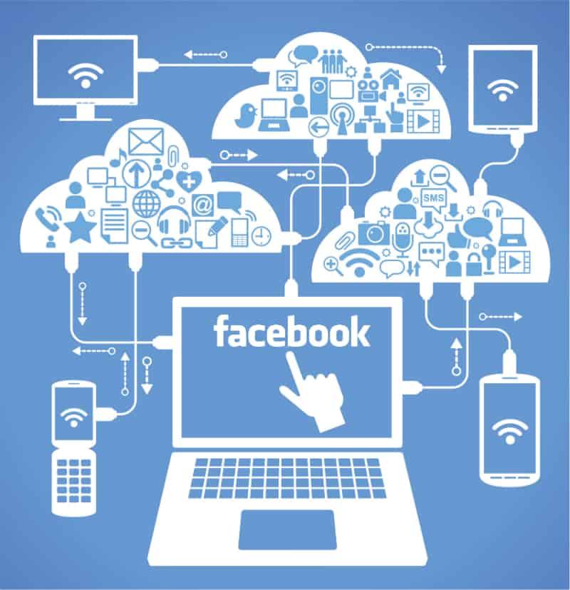 Cara Bisnis Di Facebook Mulai Dari Nol Untuk Pemula