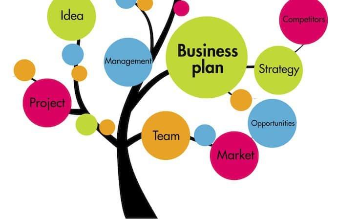 Pengertian dan Tujuan Proposal Secara Bisnis